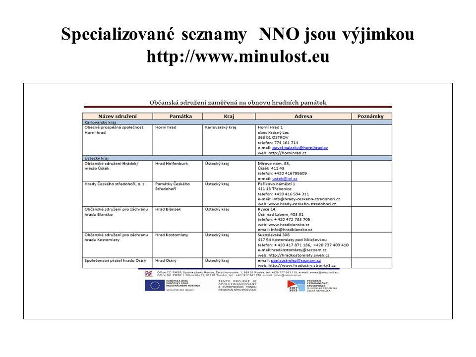 Specializované seznamy NNO jsou výjimkou http://www.minulost.eu