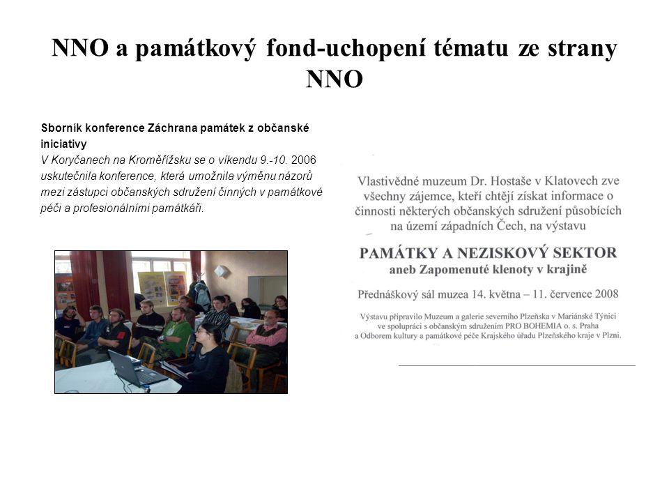 NNO a památkový fond-uchopení tématu ze strany NNO