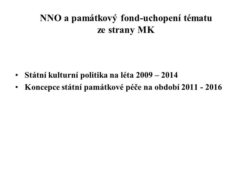 NNO a památkový fond-uchopení tématu ze strany MK