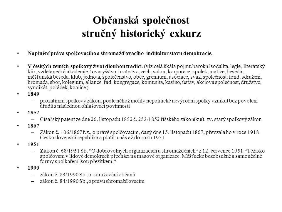 Občanská společnost stručný historický exkurz