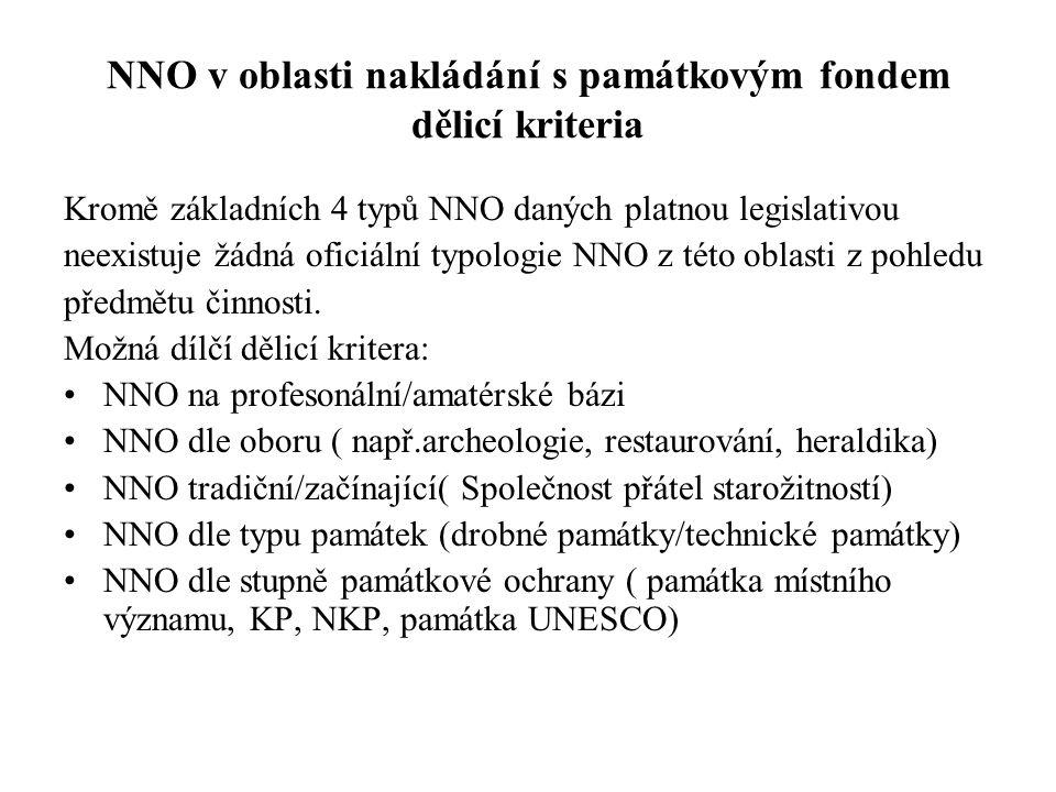 NNO v oblasti nakládání s památkovým fondem dělicí kriteria