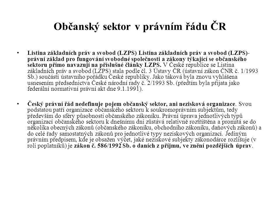 Občanský sektor v právním řádu ČR