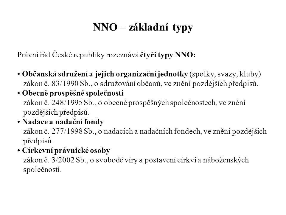 NNO – základní typy Právní řád České republiky rozeznává čtyři typy NNO: • Občanská sdružení a jejich organizační jednotky (spolky, svazy, kluby)