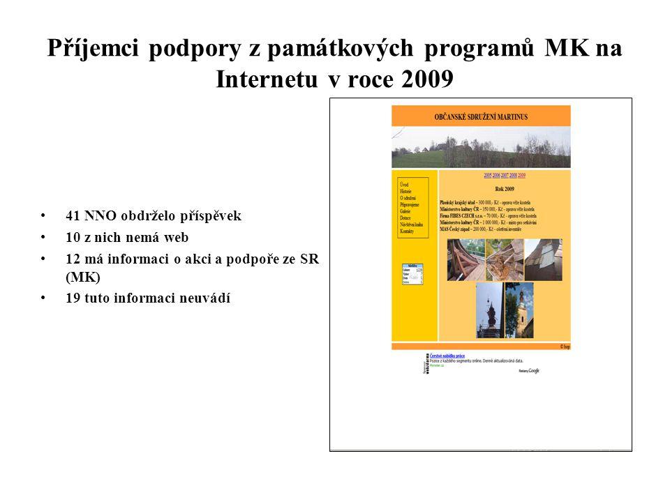 Příjemci podpory z památkových programů MK na Internetu v roce 2009