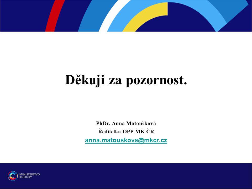 PhDr. Anna Matoušková Ředitelka OPP MK ČR anna.matouskova@mkcr.cz