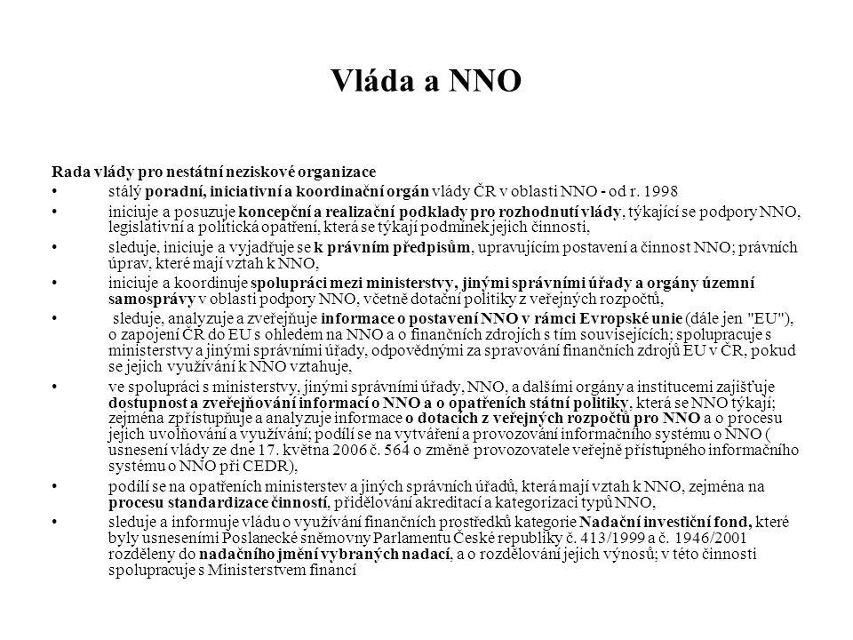 Vláda a NNO Rada vlády pro nestátní neziskové organizace