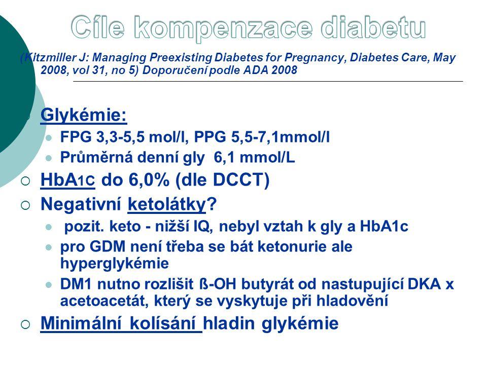 Cíle kompenzace diabetu