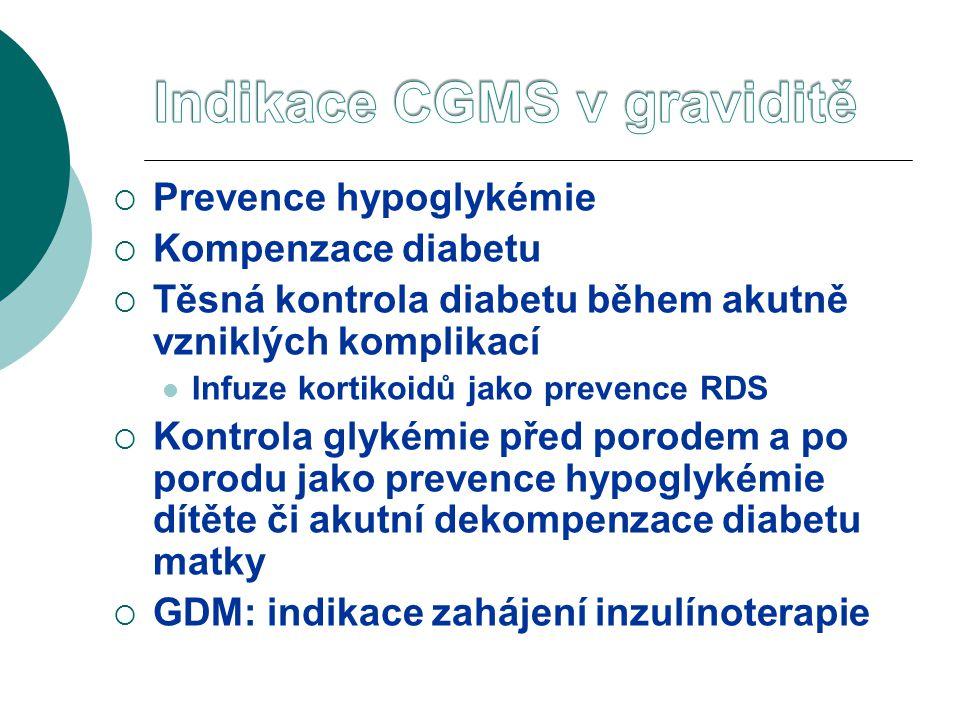Indikace CGMS v graviditě
