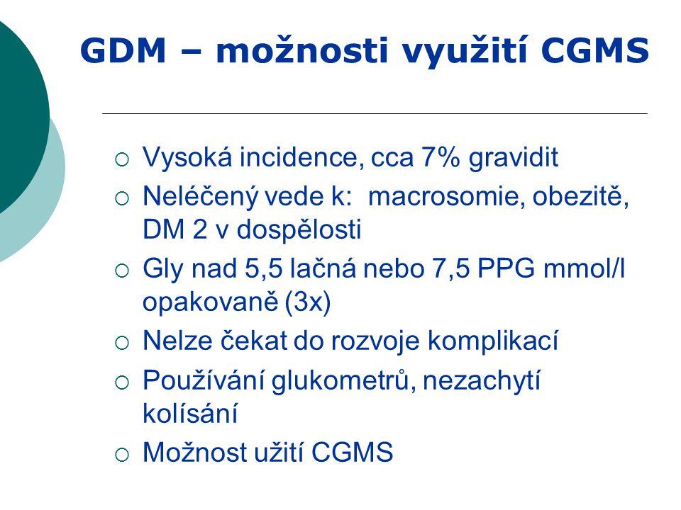 GDM – možnosti využití CGMS
