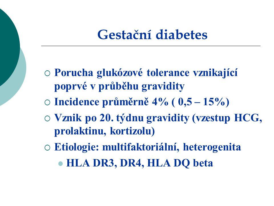 Gestační diabetes Porucha glukózové tolerance vznikající poprvé v průběhu gravidity. Incidence průměrně 4% ( 0,5 – 15%)