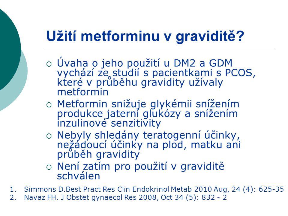 Užití metforminu v graviditě