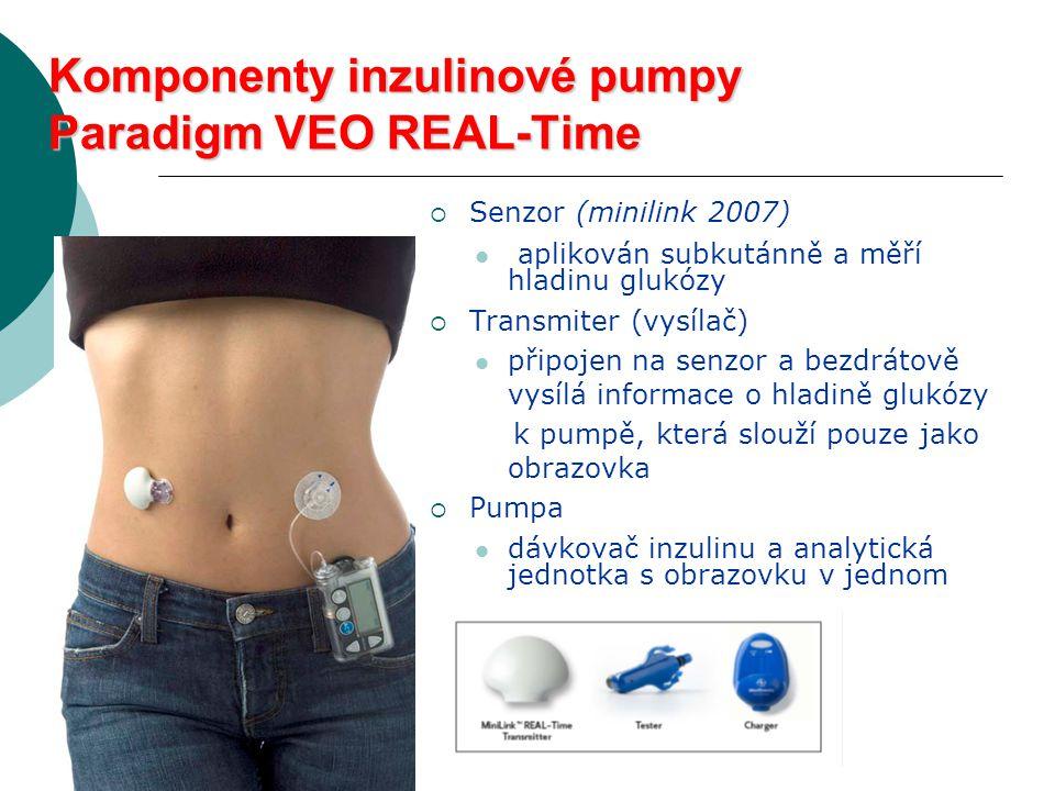 Komponenty inzulinové pumpy Paradigm VEO REAL-Time