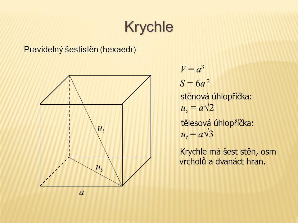 Krychle V = a3 S = 6a 2 us = a√2 ut ut = a√3 us a