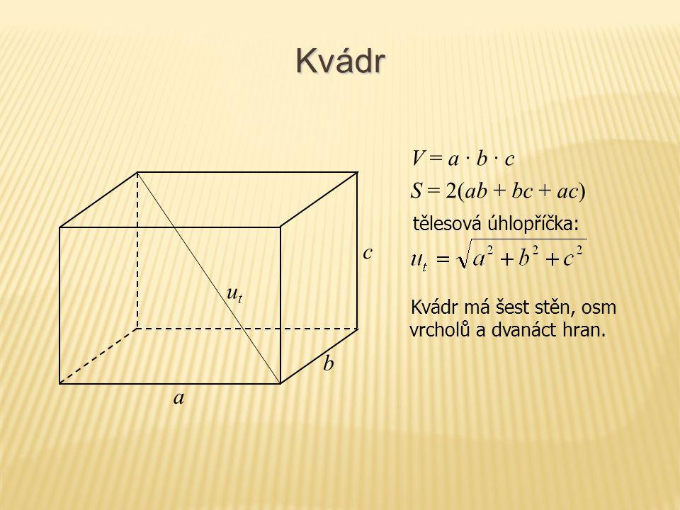 Kvádr V = a · b · c S = 2(ab + bc + ac) c ut b a tělesová úhlopříčka: