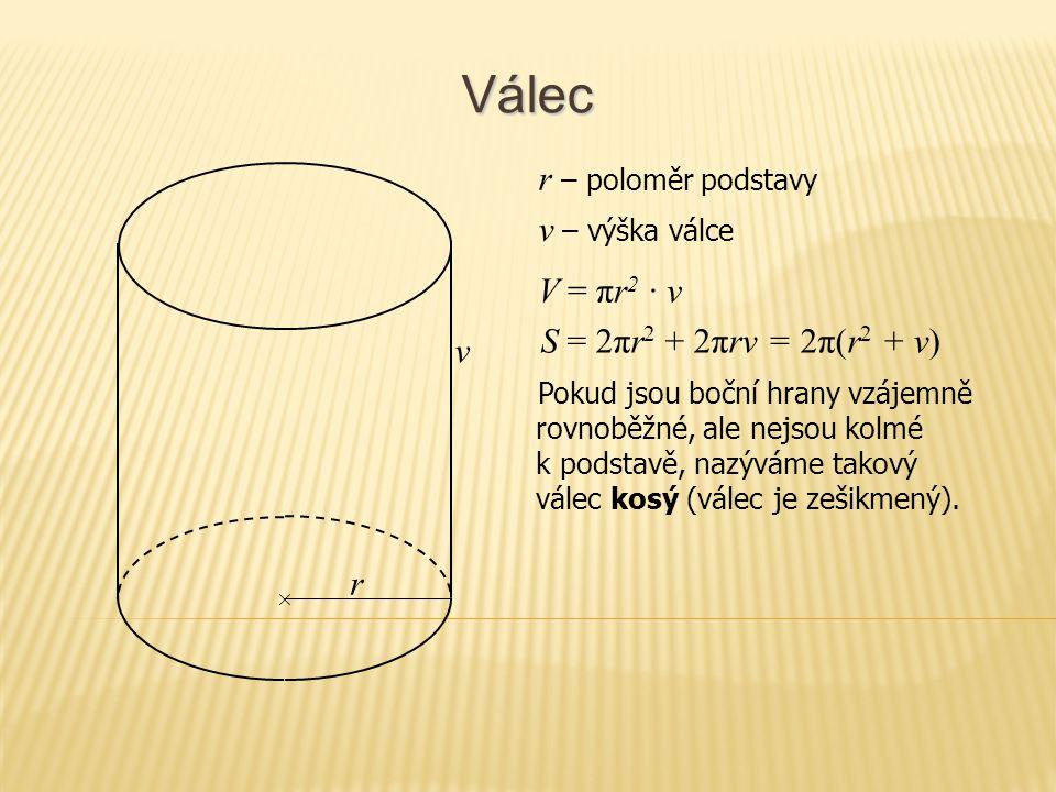Válec r – poloměr podstavy v – výška válce V = πr2 · v