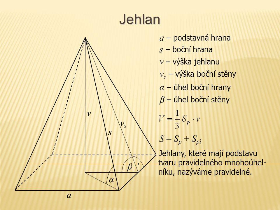 Jehlan a – podstavná hrana s – boční hrana v – výška jehlanu