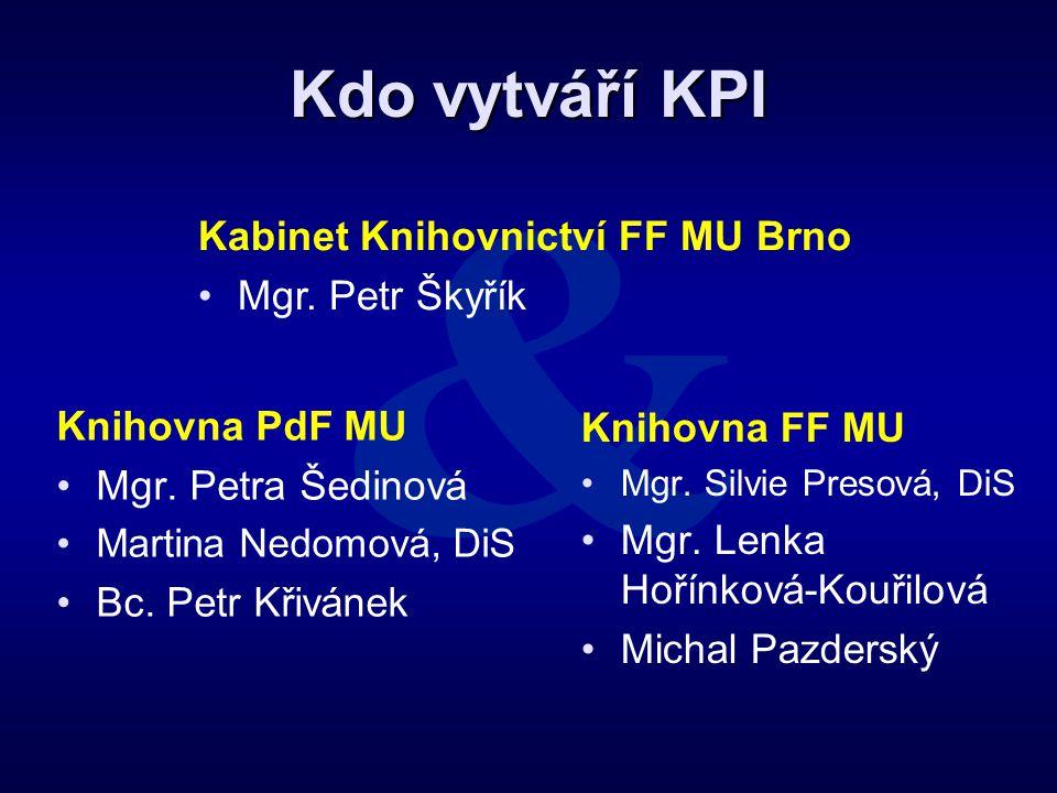 Kdo vytváří KPI & Kabinet Knihovnictví FF MU Brno Mgr. Petr Škyřík
