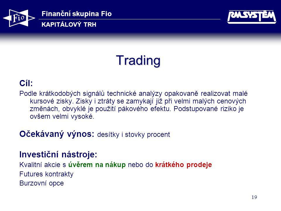Trading Cíl: Očekávaný výnos: desítky i stovky procent