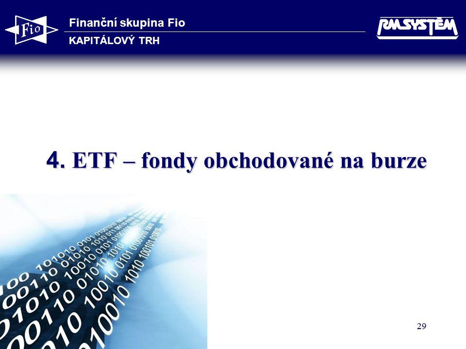 4. ETF – fondy obchodované na burze