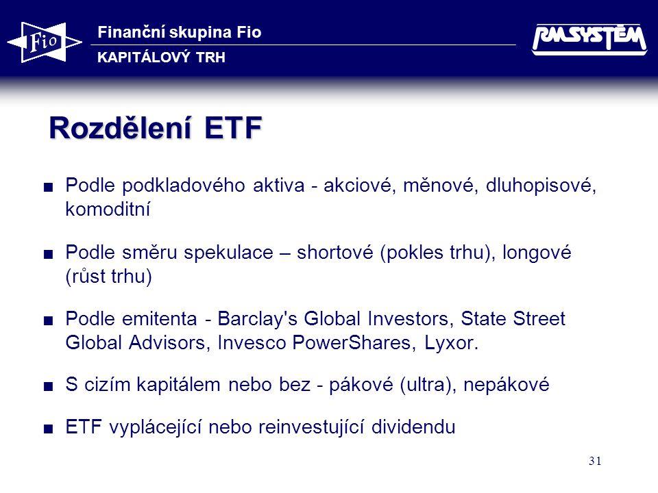 Rozdělení ETF Podle podkladového aktiva - akciové, měnové, dluhopisové, komoditní.