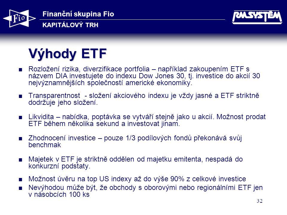 Výhody ETF