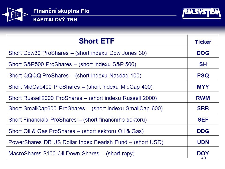 Short ETF Ticker Short Dow30 ProShares – (short indexu Dow Jones 30)