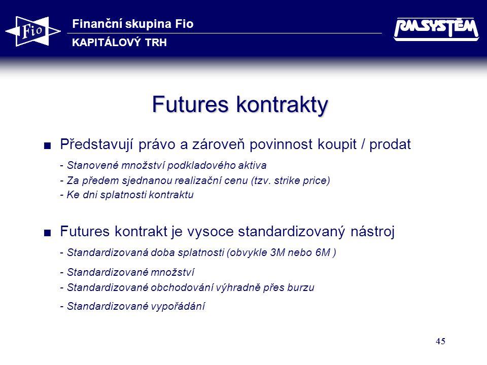 Futures kontrakty Představují právo a zároveň povinnost koupit / prodat. - Stanovené množství podkladového aktiva.