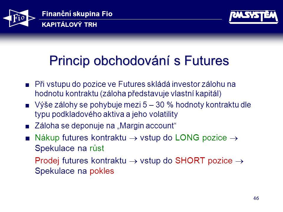 Princip obchodování s Futures