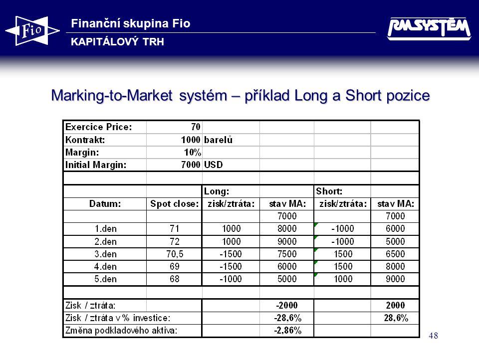 Marking-to-Market systém – příklad Long a Short pozice