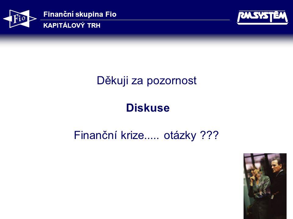 Děkuji za pozornost Diskuse Finanční krize..... otázky