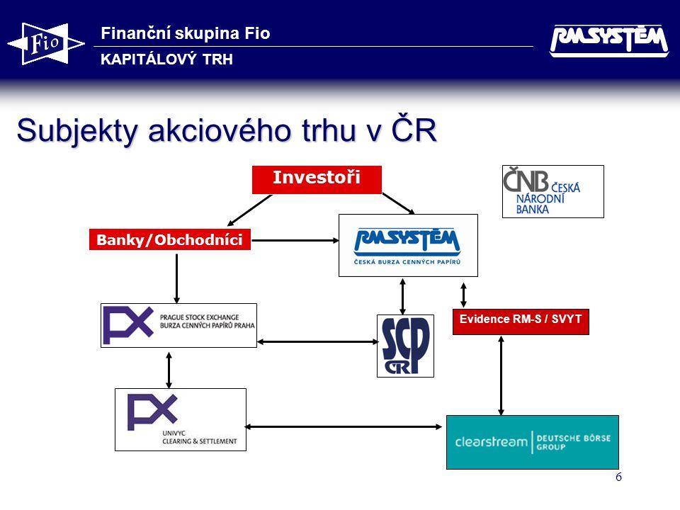Subjekty akciového trhu v ČR