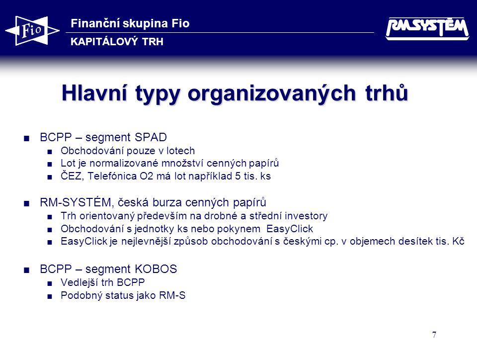 Hlavní typy organizovaných trhů