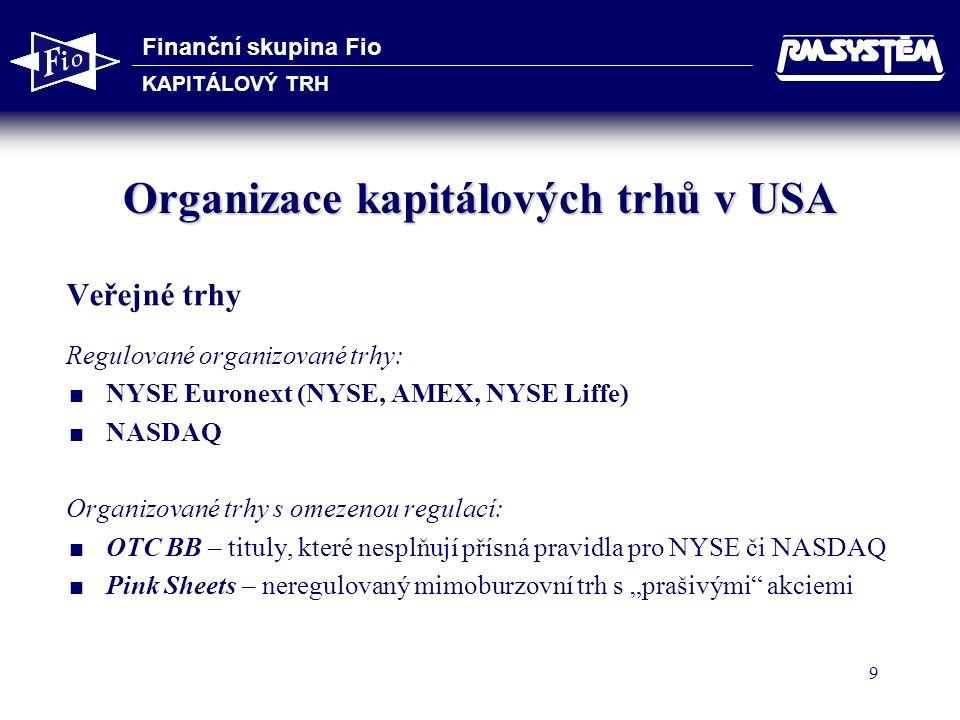 Organizace kapitálových trhů v USA