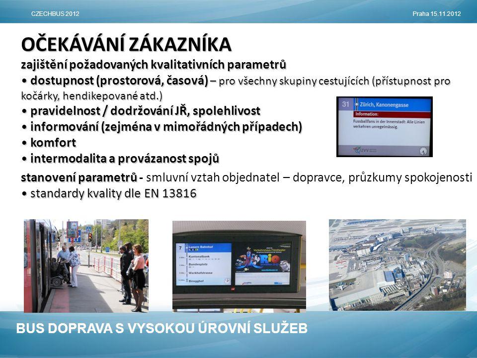OČEKÁVÁNÍ ZÁKAZNÍKA zajištění požadovaných kvalitativních parametrů