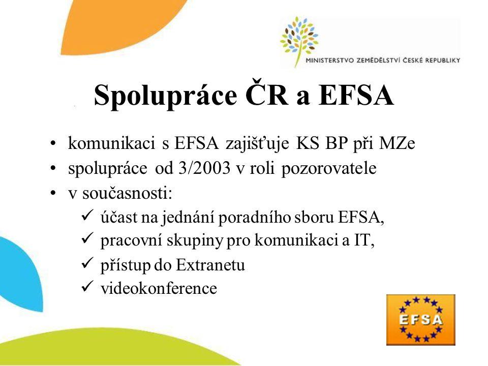 Spolupráce ČR a EFSA komunikaci s EFSA zajišťuje KS BP při MZe