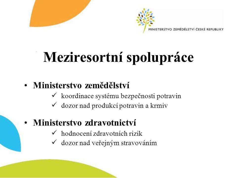 Meziresortní spolupráce