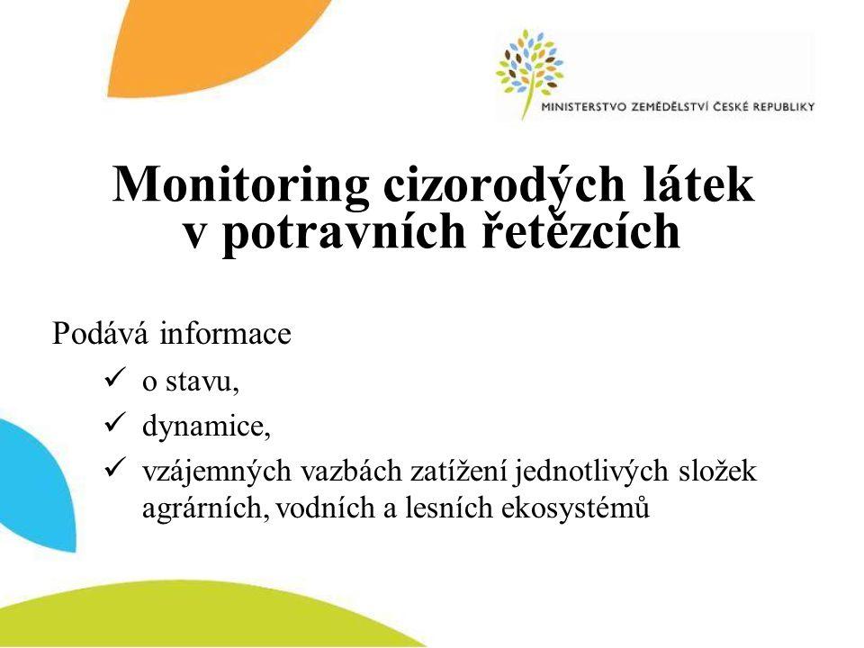 Monitoring cizorodých látek v potravních řetězcích