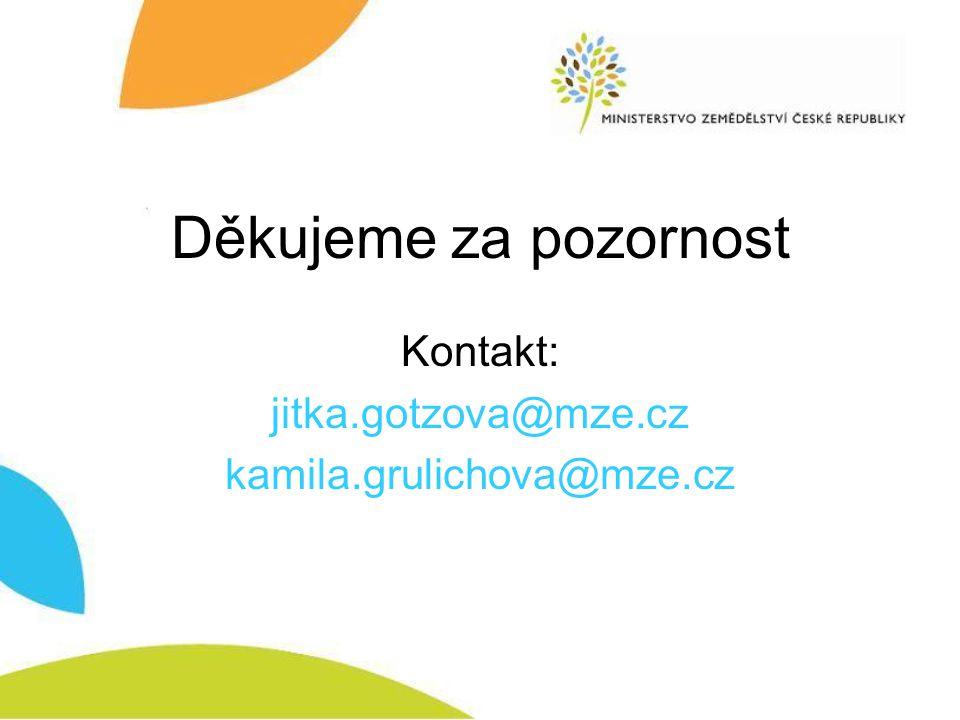 Děkujeme za pozornost Kontakt: jitka.gotzova@mze.cz