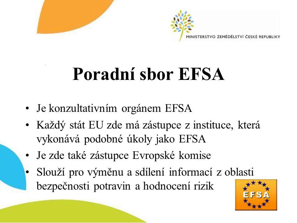 Poradní sbor EFSA Je konzultativním orgánem EFSA