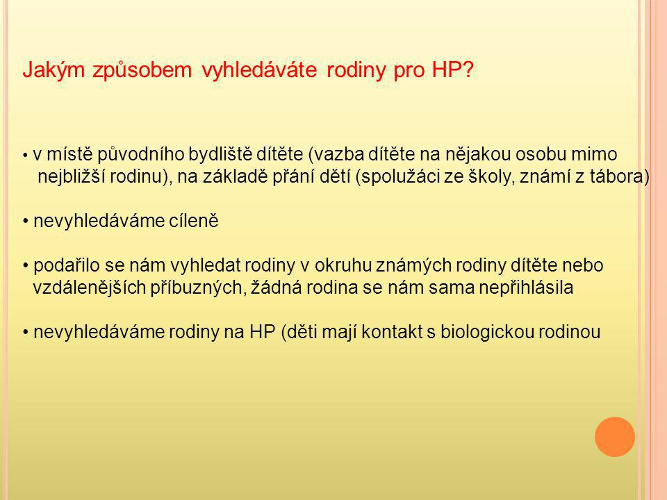 Jakým způsobem vyhledáváte rodiny pro HP