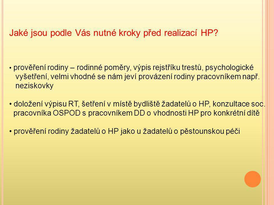 Jaké jsou podle Vás nutné kroky před realizací HP