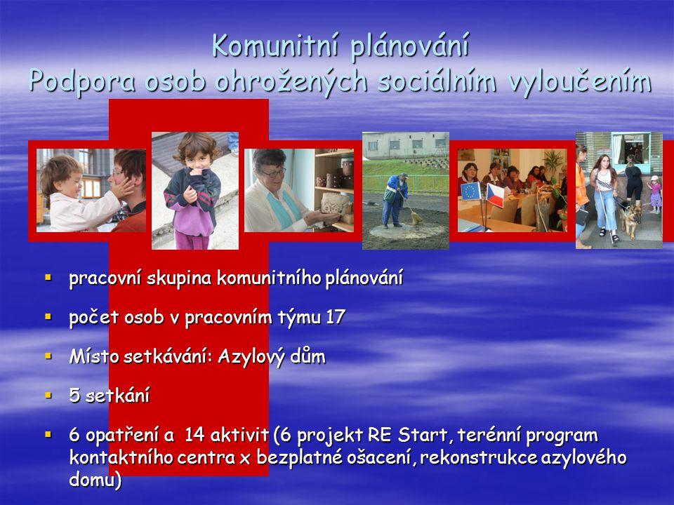 Komunitní plánování Podpora osob ohrožených sociálním vyloučením