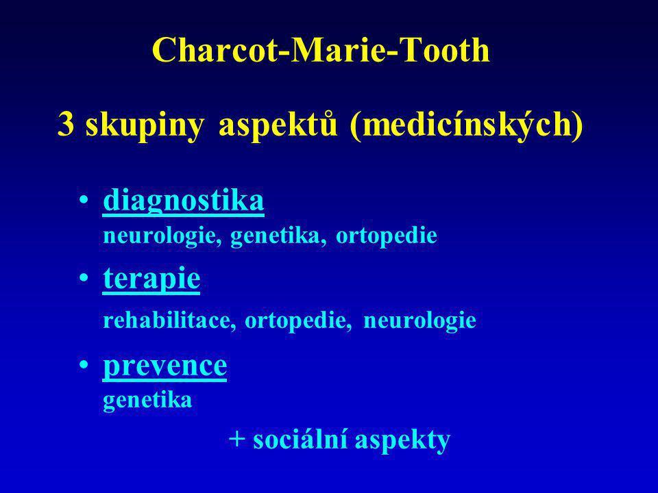 Charcot-Marie-Tooth 3 skupiny aspektů (medicínských)