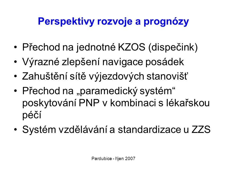 Perspektivy rozvoje a prognózy
