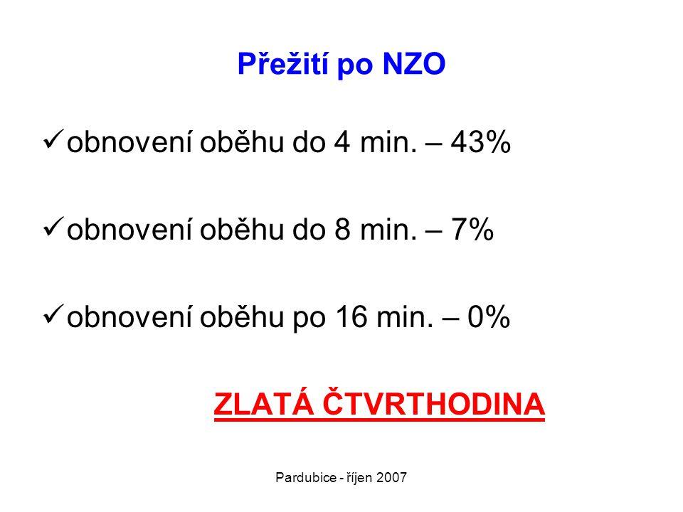 obnovení oběhu do 4 min. – 43% obnovení oběhu do 8 min. – 7%