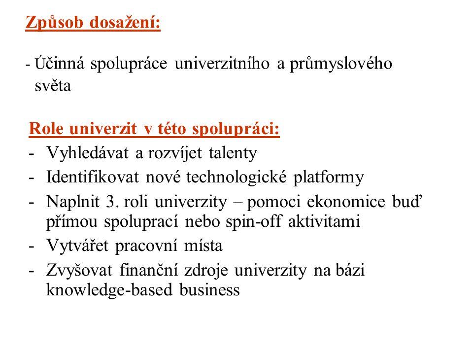 Způsob dosažení: - Účinná spolupráce univerzitního a průmyslového světa