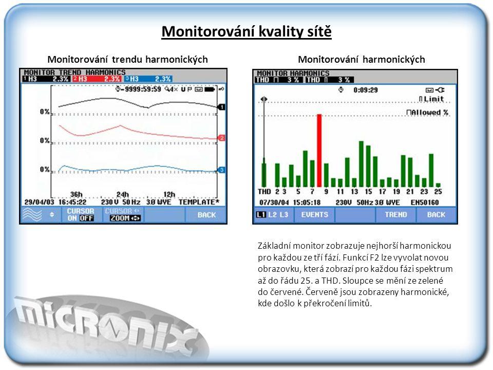 Monitorování kvality sítě