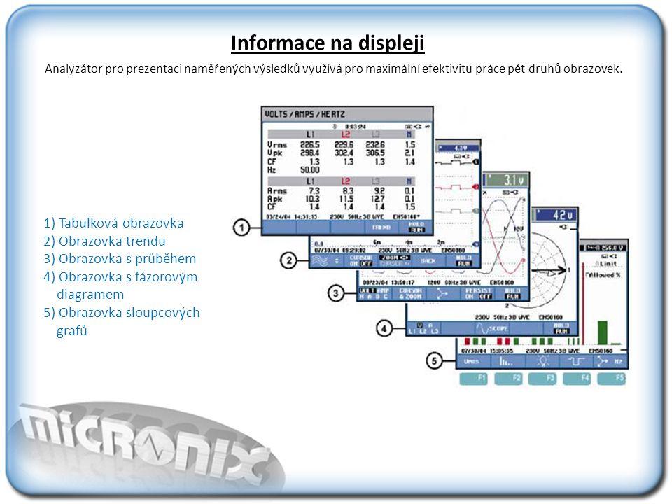 Informace na displeji 1) Tabulková obrazovka 2) Obrazovka trendu