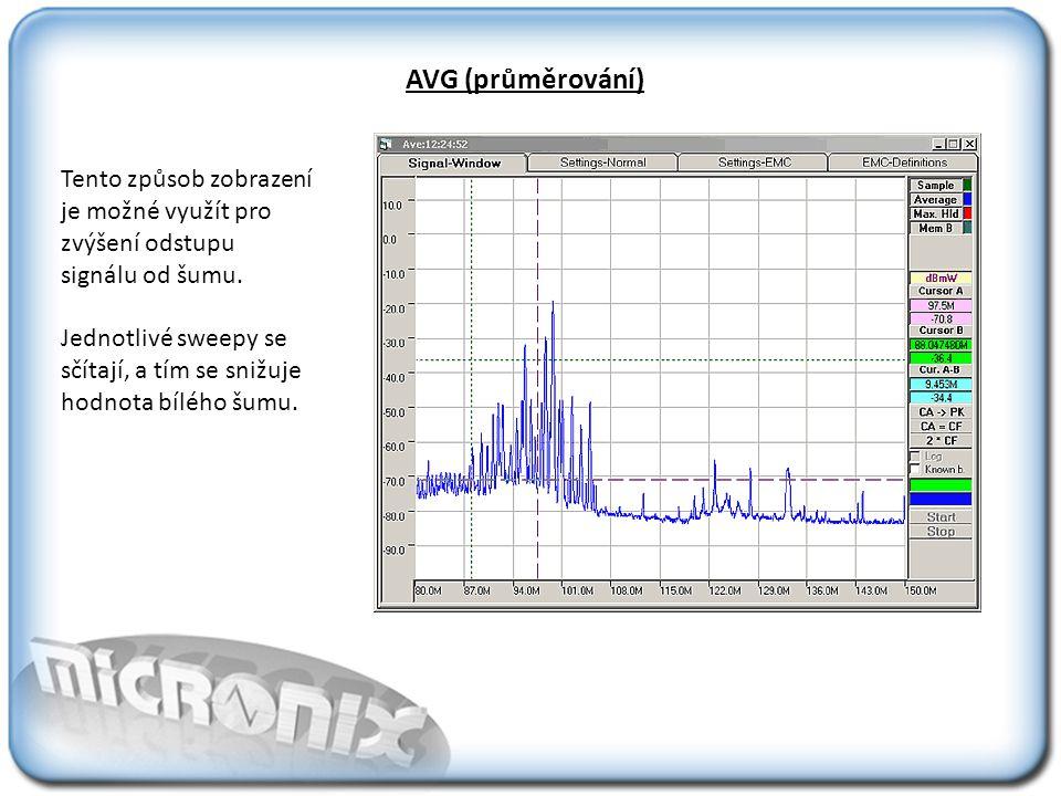 AVG (průměrování) Tento způsob zobrazení je možné využít pro zvýšení odstupu signálu od šumu. Jednotlivé sweepy se.
