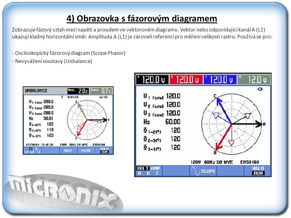 4) Obrazovka s fázorovým diagramem